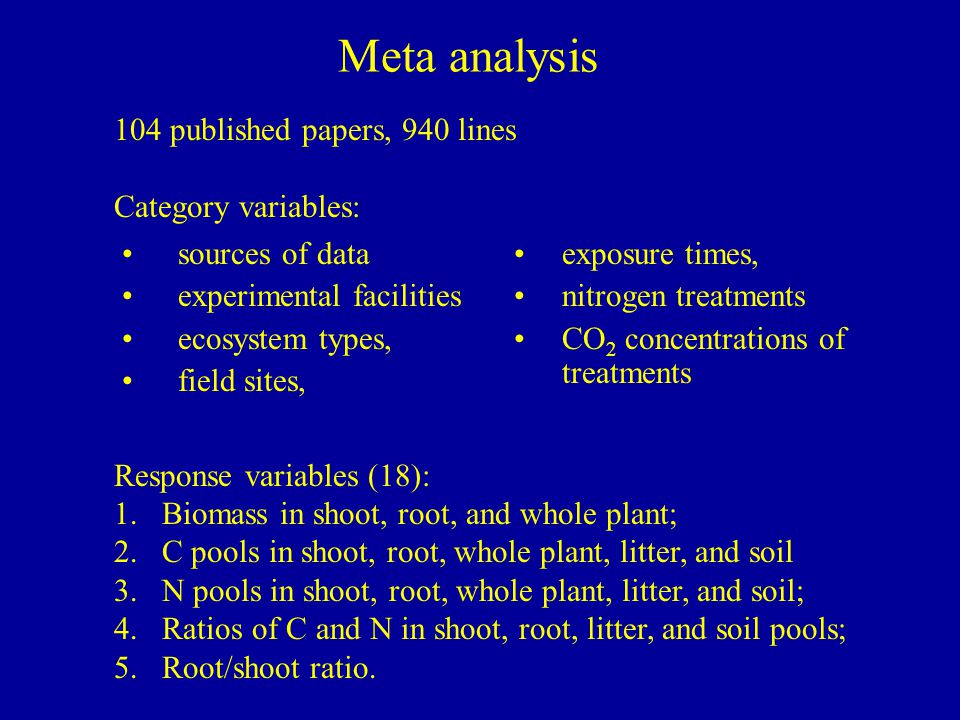 Meta analysis 104 published papers, 940 lines Category variables: Response variables (18): 1.Biomass in shoot, root, and whole plant; 2.C pools in shoot, root, whole plant, litter, and soil 3.N pools in shoot, root, whole plant, litter, and soil; 4.Ratios of C and N in shoot, root, litter, and soil pools; 5.Root/shoot ratio.