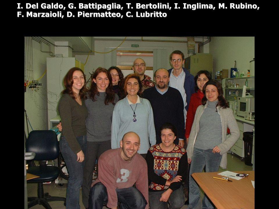 I. Del Galdo, G. Battipaglia, T. Bertolini, I. Inglima, M.