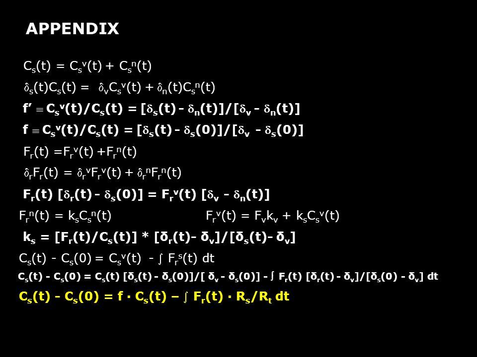 APPENDIX C s (t) = C s v (t) + C s n (t)  s (t)C s (t) =  v C s v (t) +  n (t)C s n (t) f' C s v (t)/C s (t) = [ s (t) -  n (t)]/[ v -  n (t)] f C s v (t)/C s (t) = [ s (t) -  s (0)]/[ v -  s (0)] F r (t) =F r v (t) +F r n (t)  r F r (t) =  r v F r v (t) +  r n F r n (t) F r (t) [ r (t) -  s (0)] = F r v (t) [ v -  n (t)] F r n (t) = k s C s n (t) F r v (t) = F v k v + k s C s v (t) k s = [F r (t)/C s (t)] * [δ r (t)- δ v ]/[δ s (t)- δ v ] C s (t) - C s (0) = C s v (t) - F r s (t) dt C s (t) - C s (0) = C s (t) [δ s (t) - δ s (0)]/[ δ v - δ s (0)] - F r (t) [δ r (t) - δ v ]/[δ s (0) - δ v ] dt C s (t) - C s (0) = f · C s (t) – F r (t) · R s /R t dt