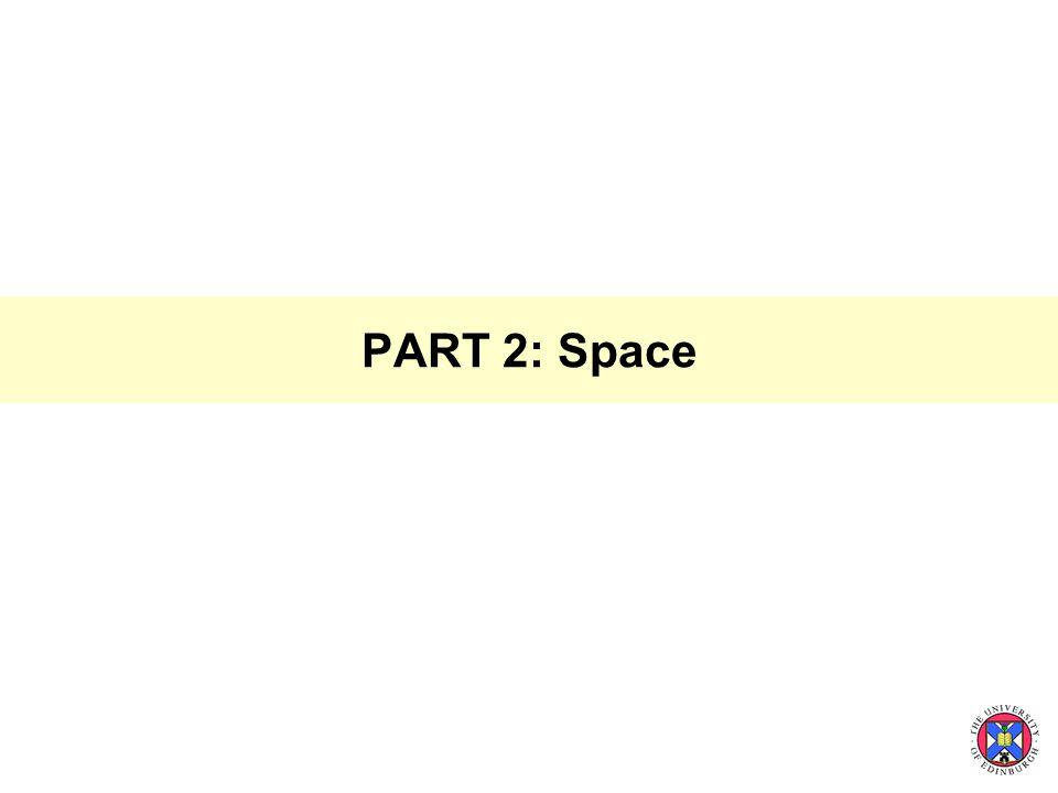 PART 2: Space