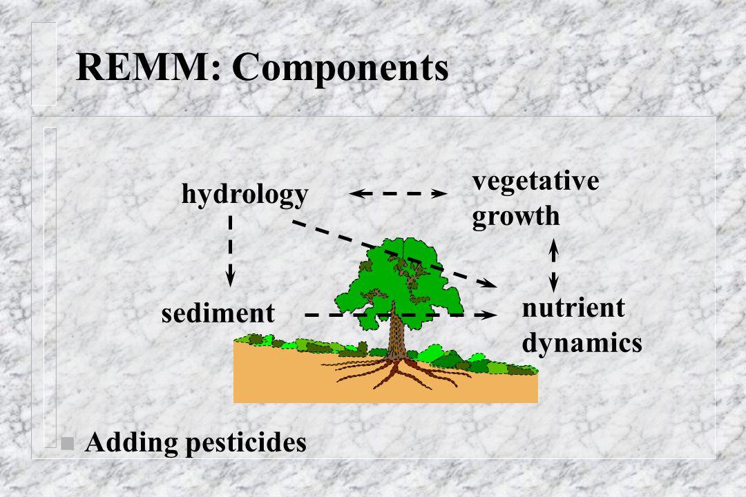 REMM: Components n Adding pesticides hydrology sediment vegetative growth nutrient dynamics