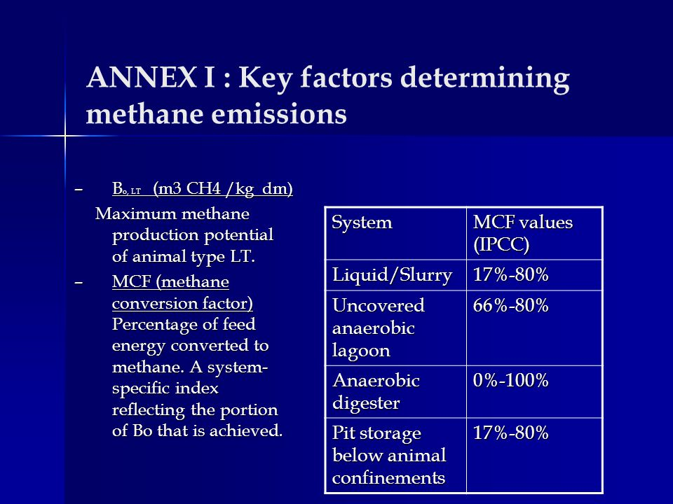 ANNEX I : Key factors determining methane emissions –B o, LT ( m3 CH4 /kg_dm) Maximum methane production potential of animal type LT.
