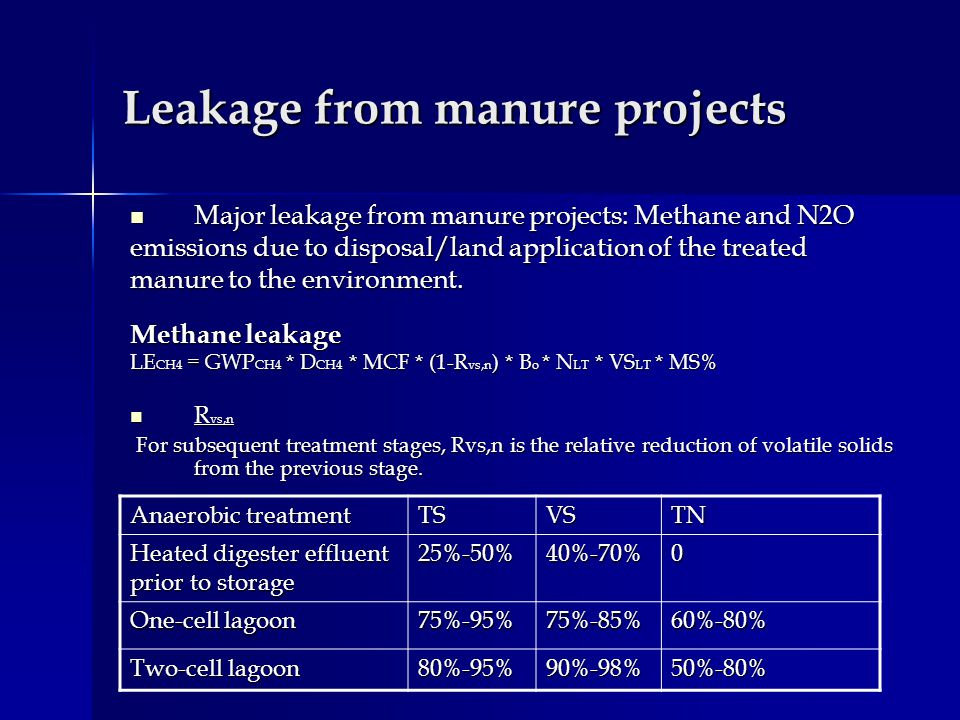 Leakage from manure projects Major leakage from manure projects: Methane and N2O Major leakage from manure projects: Methane and N2O emissions due to disposal/land application of the treated manure to the environment.