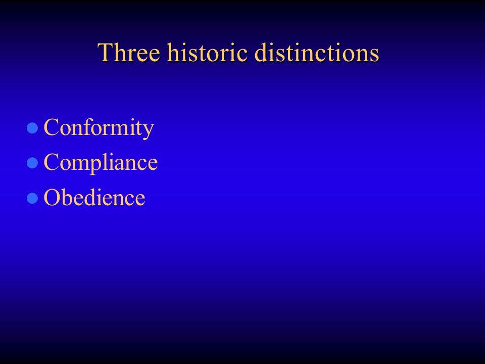 Classic studies Sherif (1935) – Autokinetic effect – Saccadic eye movements Method: Phase I (private) Phase II (public)