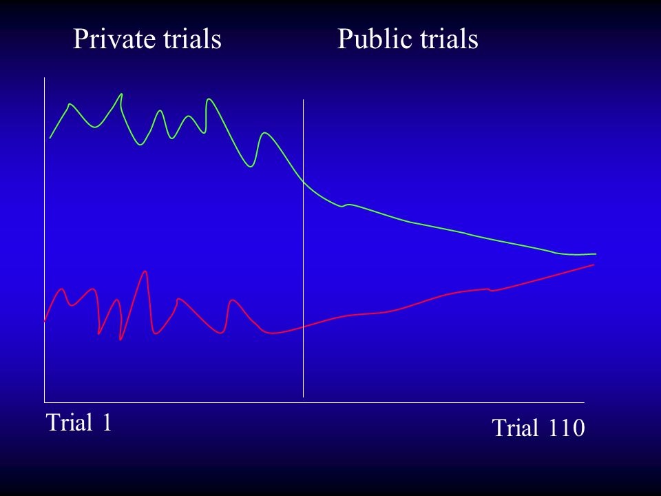 Private trialsPublic trials Trial 1 Trial 110