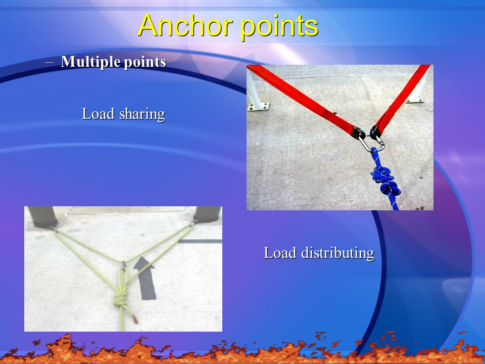 Anchor points –Multiple points Load sharing Load distributing –Multiple points Load sharing Load distributing