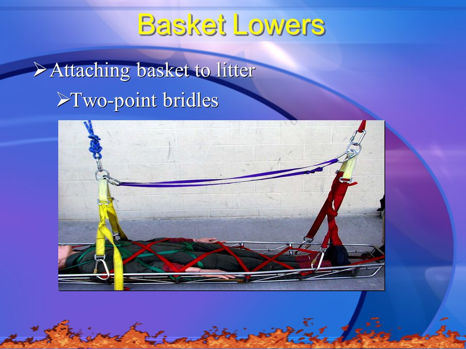 Basket Lowers  Attaching basket to litter  Two-point bridles  Attaching basket to litter  Two-point bridles
