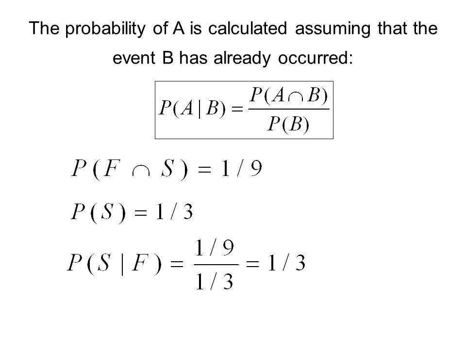 The probability of A is calculated assuming that the event B has already occurred: