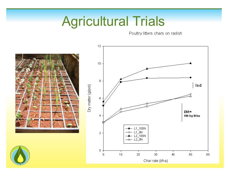 Agricultural Trials
