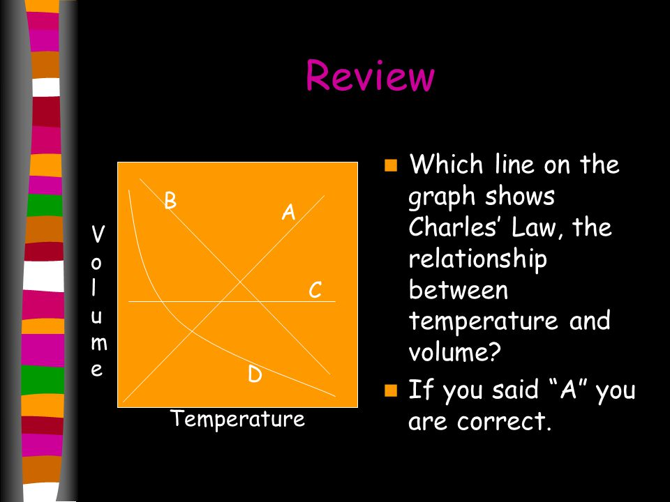 Review Which line on the graph shows Charles' Law, the relationship between temperature and volume.