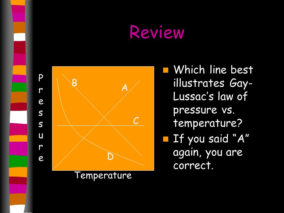 Review Which line best illustrates Gay- Lussac's law of pressure vs.