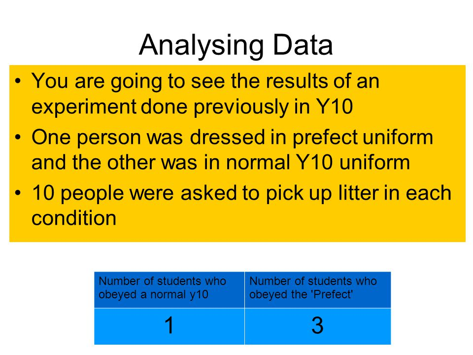 Analysing Data You are going to see the results of an experiment done previously in Y10 One person was dressed in prefect uniform and the other was in normal Y10 uniform 10 people were asked to pick up litter in each condition Number of students who obeyed a normal y10 Number of students who obeyed the Prefect 13