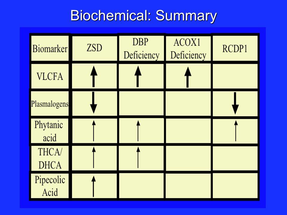 Biochemical: Summary