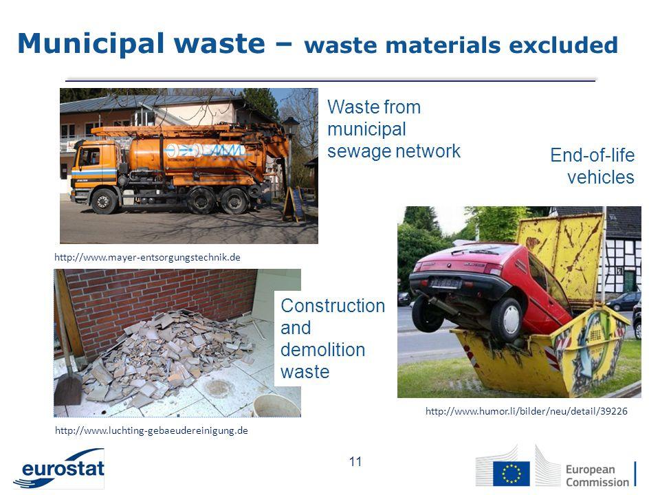 11 Municipal waste – waste materials excluded http://www.luchting-gebaeudereinigung.de End-of-life vehicles http://www.humor.li/bilder/neu/detail/39226 http://www.mayer-entsorgungstechnik.de Construction and demolition waste Waste from municipal sewage network