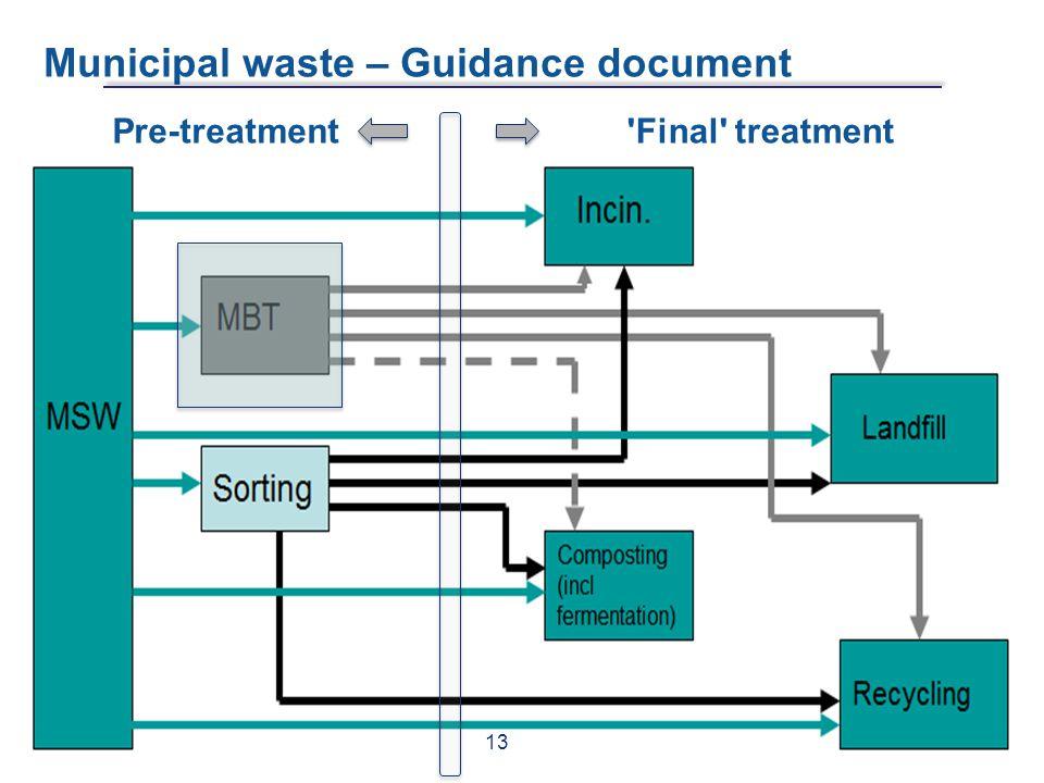 Municipal waste – Guidance document Pre-treatment Final treatment 13
