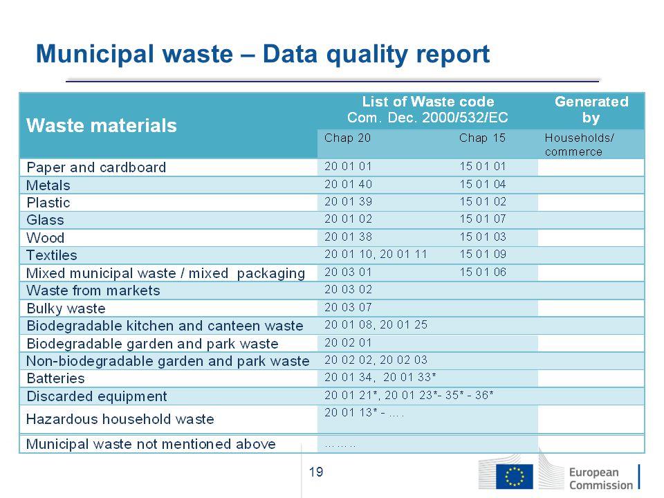 Municipal waste – Data quality report 19