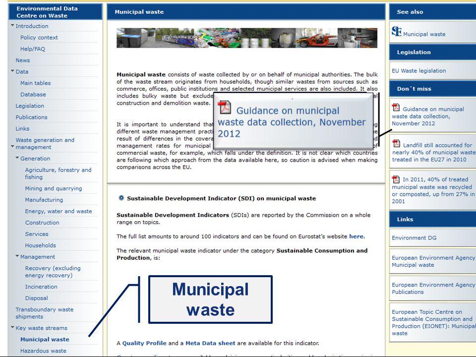 20 Municipal waste