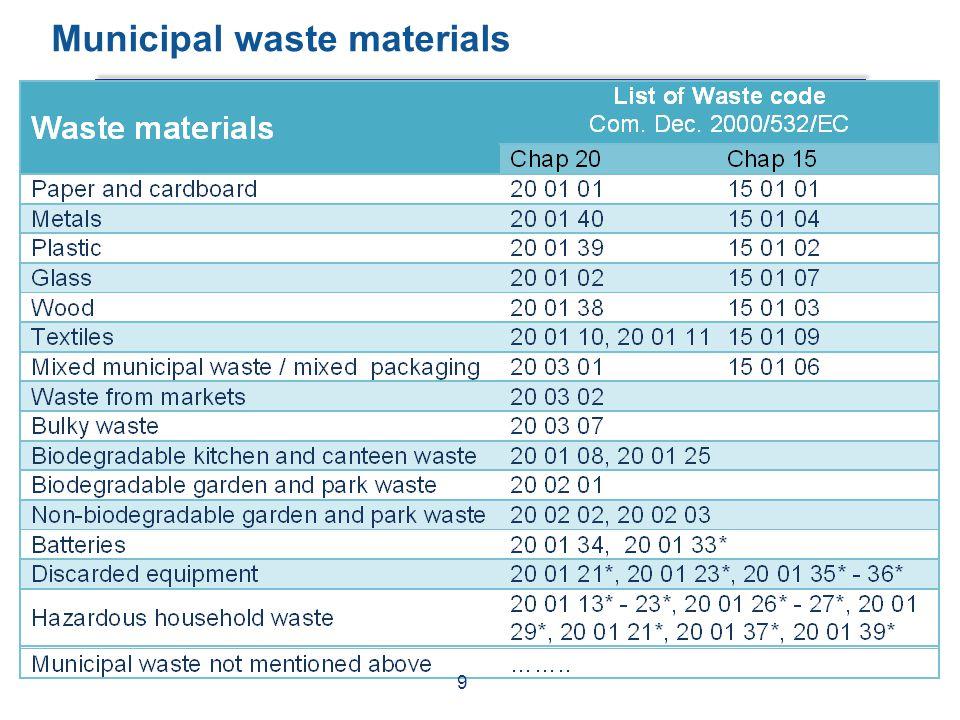 Municipal waste materials 9