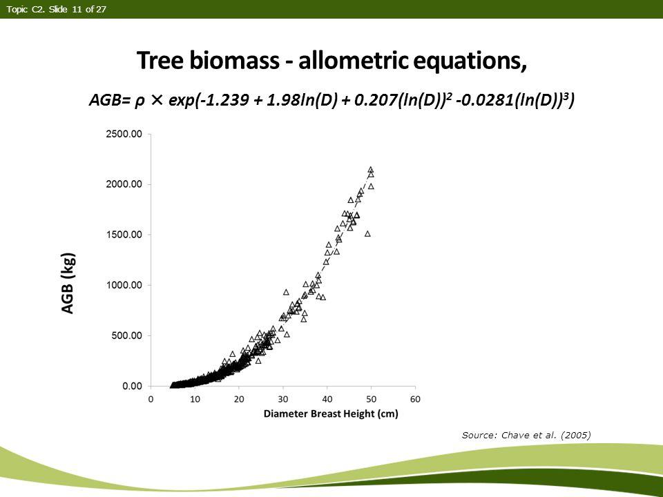 Tree biomass - allometric equations, Topic C2.