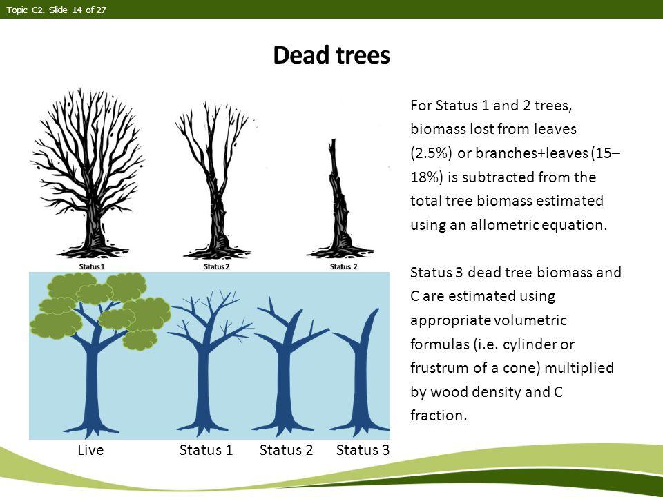 Dead trees Topic C2.