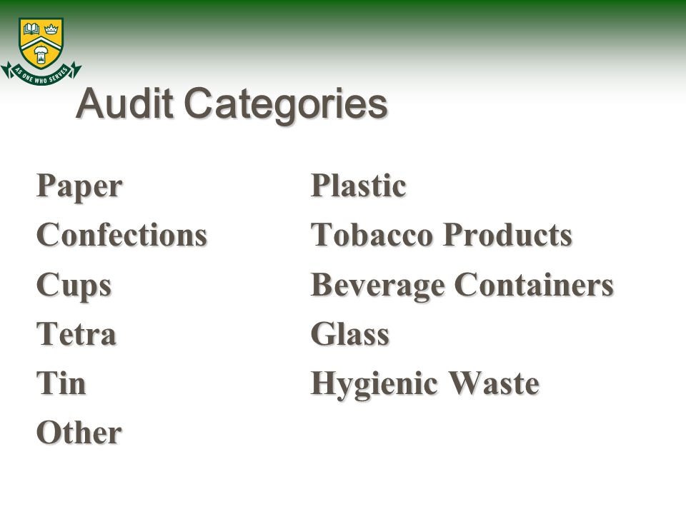 Audit Categories PaperPlastic ConfectionsTobacco Products CupsBeverage Containers TetraGlass TinHygienic Waste Other