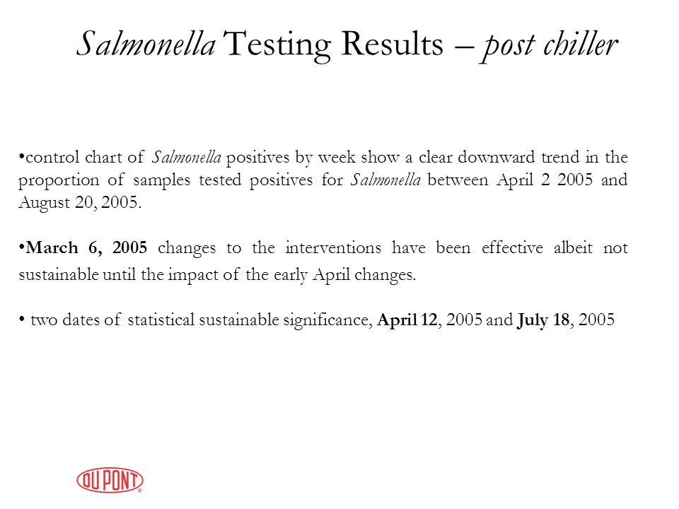 Salmonella Testing Results – post chiller control chart of Salmonella positives by week show a clear downward trend in the proportion of samples tested positives for Salmonella between April 2 2005 and August 20, 2005.