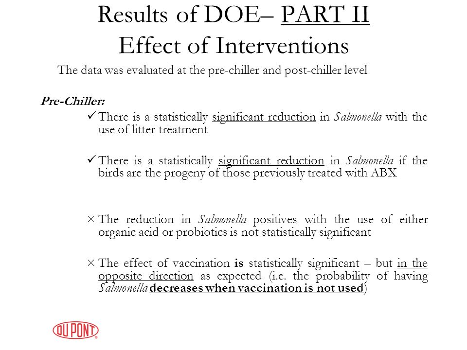 Results of DOE– PART II Effect of Interventions The data was evaluated at the pre-chiller and post-chiller level Pre-Chiller: There is a statistically significant reduction in Salmonella with the use of litter treatment There is a statistically significant reduction in Salmonella if the birds are the progeny of those previously treated with ABX ×The reduction in Salmonella positives with the use of either organic acid or probiotics is not statistically significant ×The effect of vaccination is statistically significant – but in the opposite direction as expected (i.e.