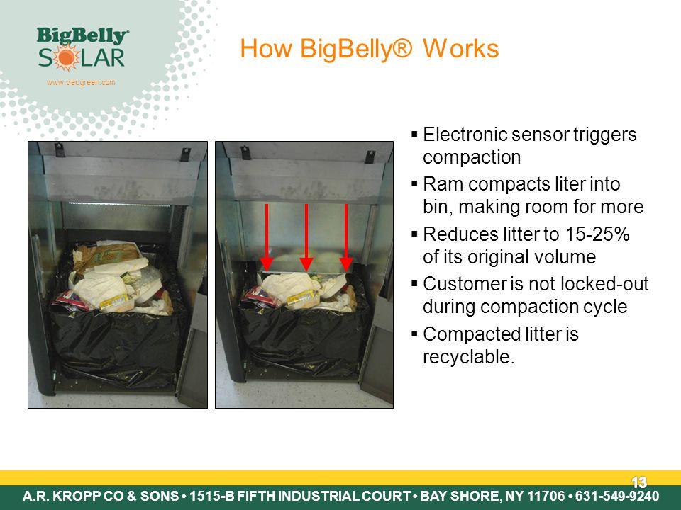 Copyright © 2007 BigBelly Solar 13 How BigBelly® Works  Electronic sensor triggers compaction  Ram compacts liter into bin, making room for more  Reduces litter to 15-25% of its original volume  Customer is not locked-out during compaction cycle  Compacted litter is recyclable.
