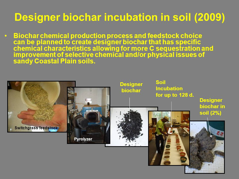 Designer biochar incubation in soil (2009) Biochar chemical production process and feedstock choice can be planned to create designer biochar that has specific chemical characteristics allowing for more C sequestration and improvement of selective chemical and/or physical issues of sandy Coastal Plain soils.