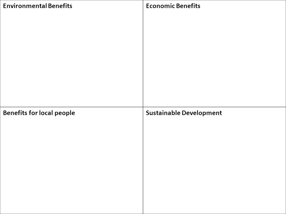 Environmental BenefitsEconomic Benefits Benefits for local peopleSustainable Development