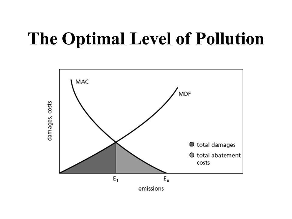 Marketable Pollution Permits Marketable pollution permits equate MAC across polluters.