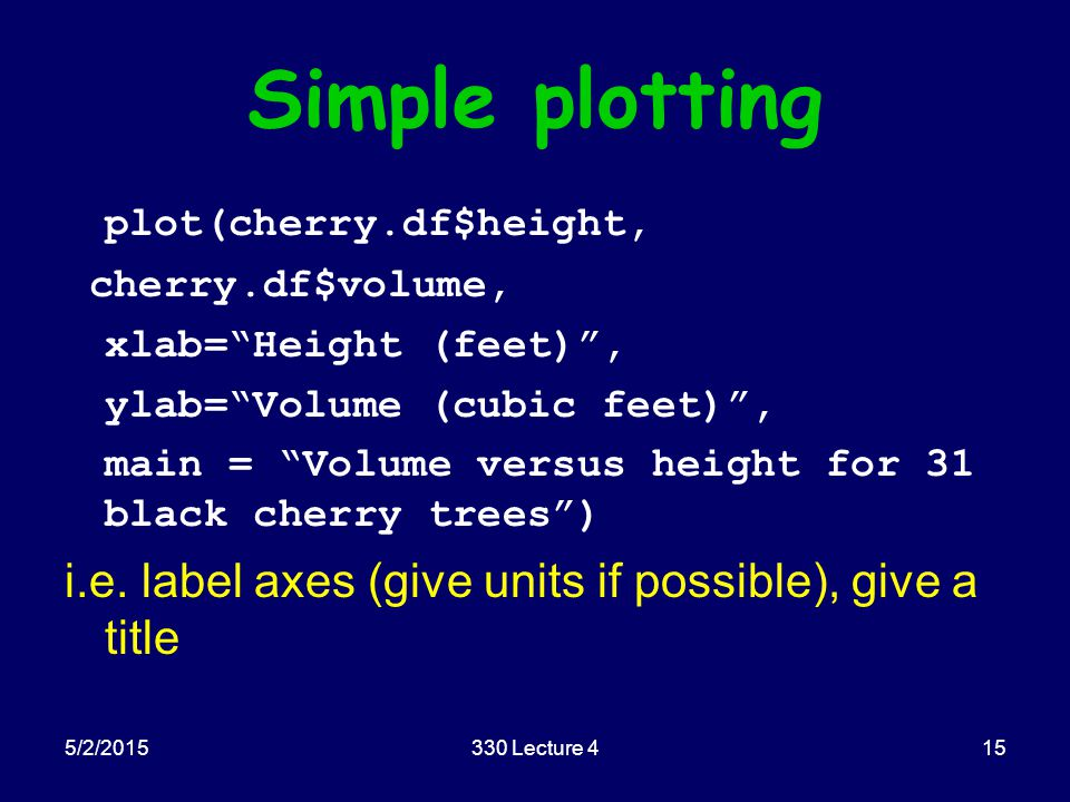 5/2/2015330 Lecture 415 Simple plotting plot(cherry.df$height, cherry.df$volume, xlab= Height (feet) , ylab= Volume (cubic feet) , main = Volume versus height for 31 black cherry trees ) i.e.