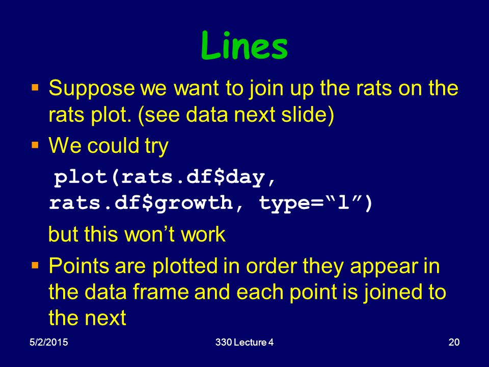 5/2/2015330 Lecture 420 Lines  Suppose we want to join up the rats on the rats plot. (see data next slide)  We could try plot(rats.df$day, rats.df$g