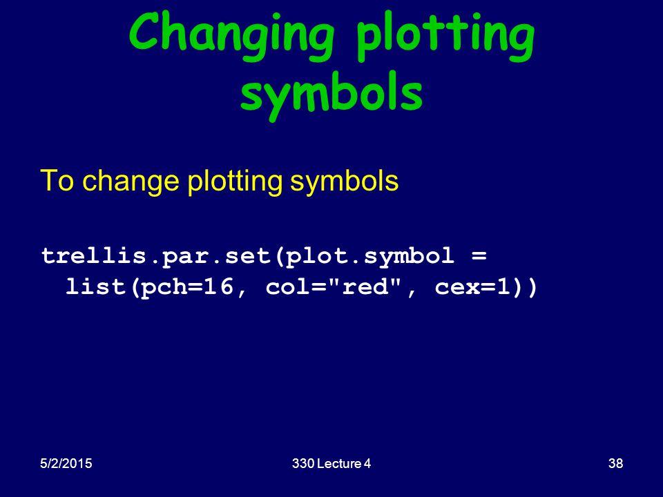 Changing plotting symbols To change plotting symbols trellis.par.set(plot.symbol = list(pch=16, col= red , cex=1)) 5/2/2015330 Lecture 438