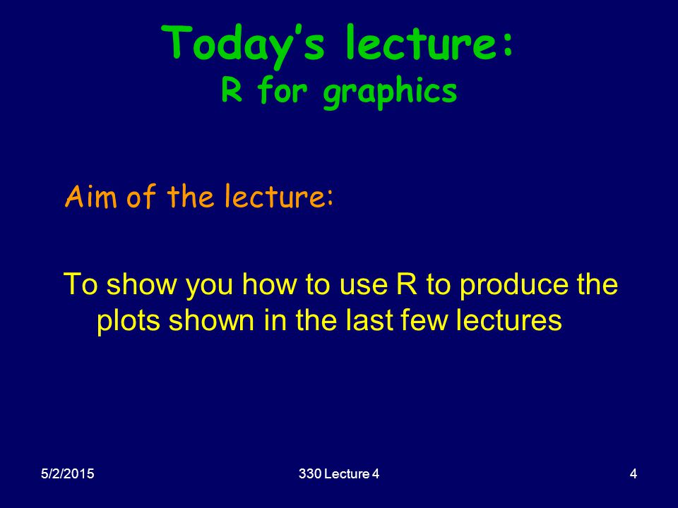 5/2/2015330 Lecture 44 Today's lecture: R for graphics Aim of the lecture: To show you how to use R to produce the plots shown in the last few lectures