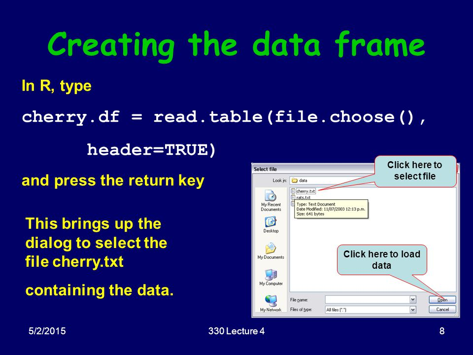 5/2/2015330 Lecture 48 Creating the data frame In R, type cherry.df = read.table(file.choose(), header=TRUE) and press the return key This brings up the dialog to select the file cherry.txt containing the data.
