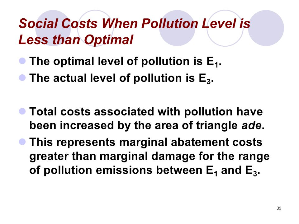 39 Social Costs When Pollution Level is Less than Optimal The optimal level of pollution is E 1.