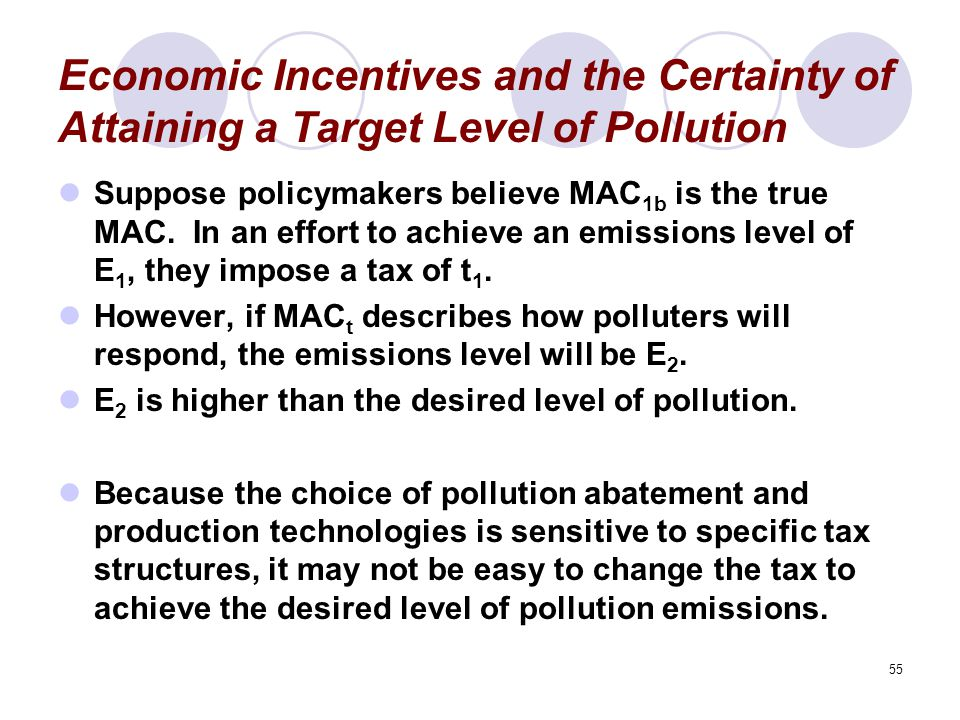 55 Economic Incentives and the Certainty of Attaining a Target Level of Pollution Suppose policymakers believe MAC 1b is the true MAC.