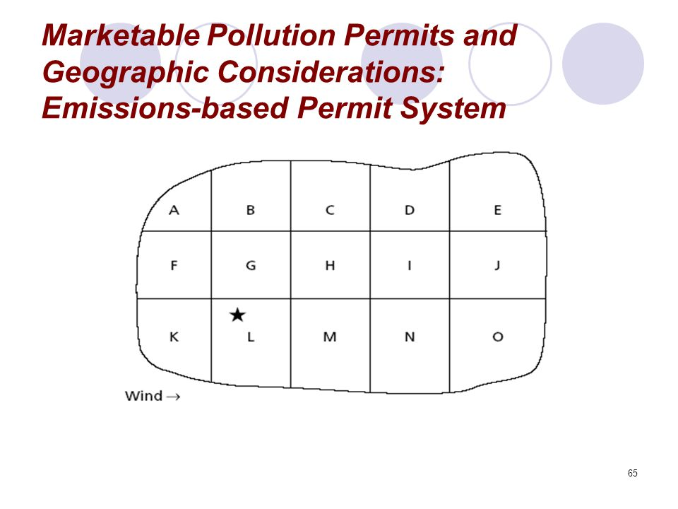 65 Marketable Pollution Permits and Geographic Considerations: Emissions-based Permit System