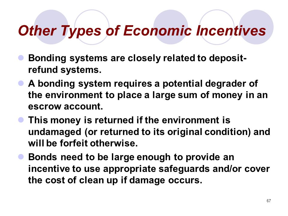 67 Other Types of Economic Incentives Bonding systems are closely related to deposit- refund systems.