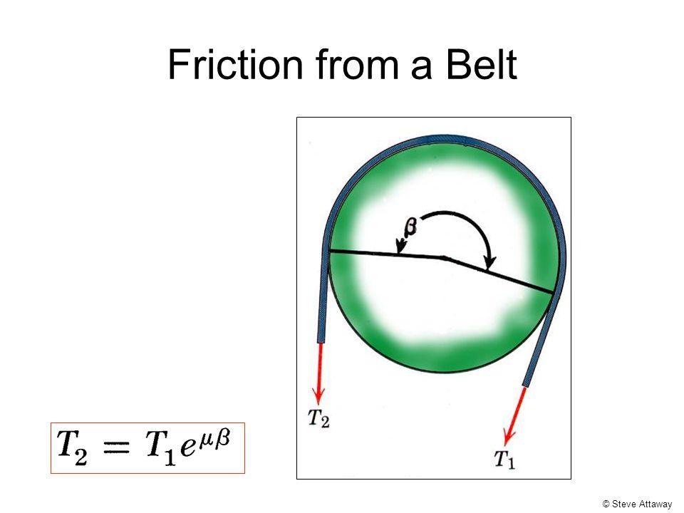 Friction from a Belt © Steve Attaway