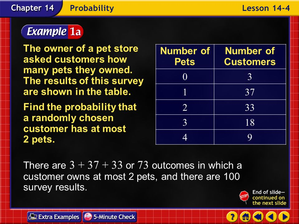 Lesson 4 Contents Example 1Random Variable Example 2Probability Distribution