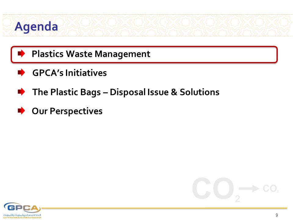 CO 2 Plastics Waste Management 3 Income Per Capita Low MediumHigh Environment Quality Bad Good Source: World Bank Emerging Developed Economic Perspective Kuznet's Curve on Economic Growth Vs.