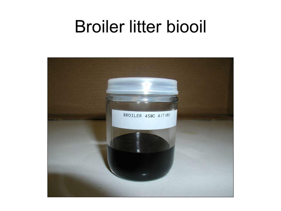 Broiler litter biooil