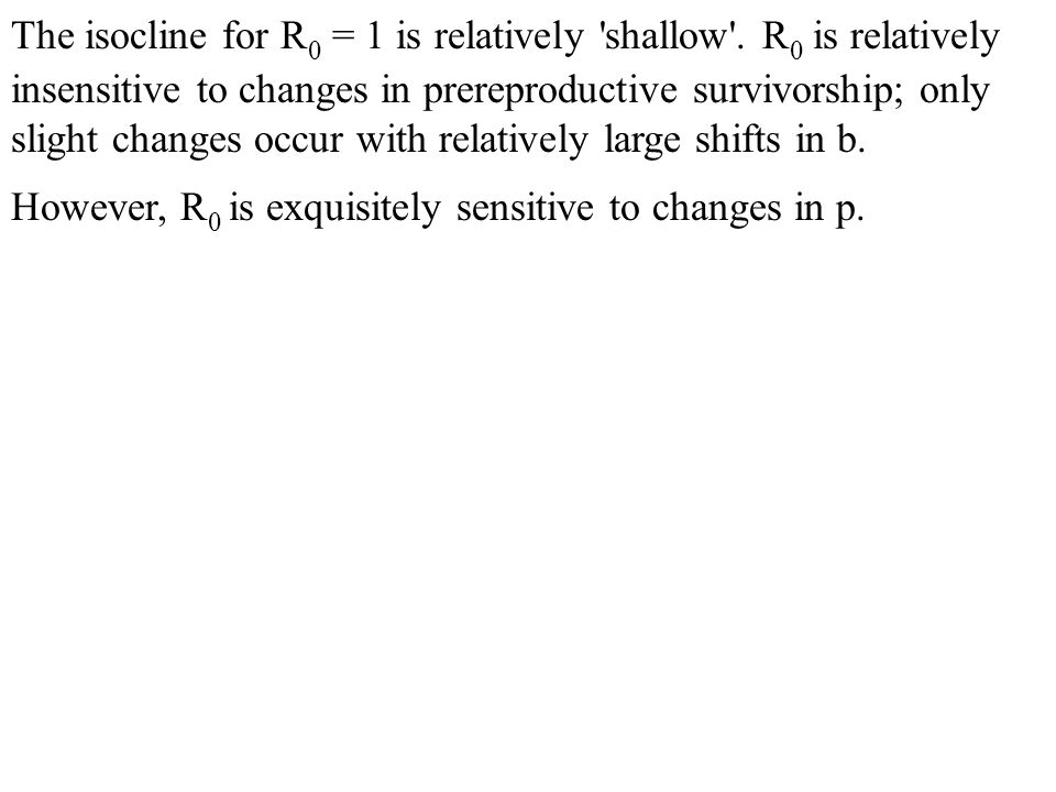 The isocline for R 0 = 1 is relatively shallow .