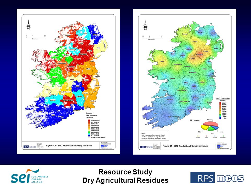 Resource Study Dry Agricultural Residues