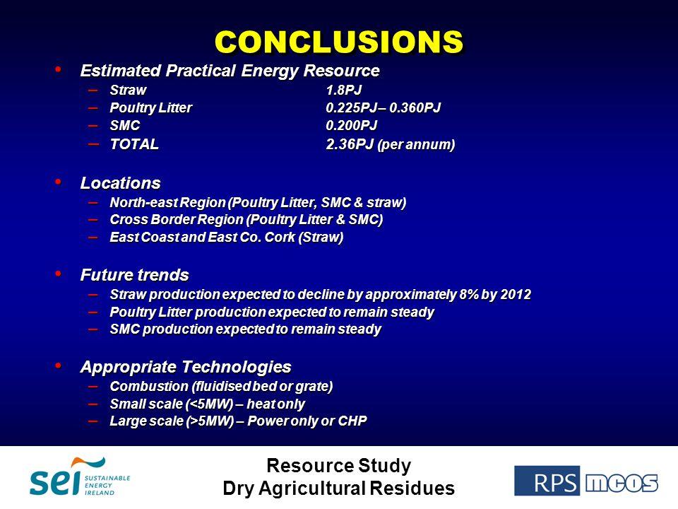 CONCLUSIONSCONCLUSIONS Estimated Practical Energy Resource Estimated Practical Energy Resource – Straw1.8PJ – Poultry Litter0.225PJ – 0.360PJ – SMC0.200PJ – TOTAL2.36PJ (per annum) Locations Locations – North-east Region (Poultry Litter, SMC & straw) – Cross Border Region (Poultry Litter & SMC) – East Coast and East Co.