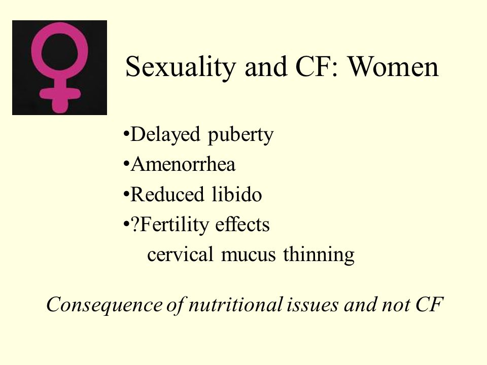 Sexuality and CF: Women Delayed puberty Amenorrhea Reduced libido ?Fertility effects cervical mucus thinning Consequence of nutritional issues and not