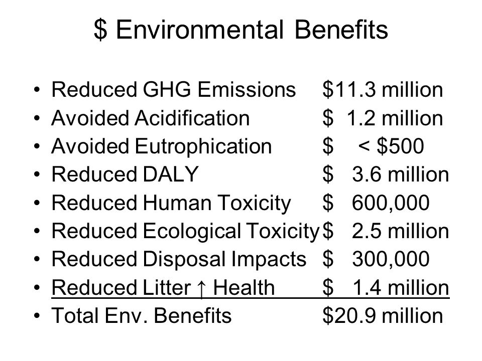 $ Environmental Benefits Reduced GHG Emissions$11.3 million Avoided Acidification$ 1.2 million Avoided Eutrophication$ < $500 Reduced DALY$ 3.6 million Reduced Human Toxicity$ 600,000 Reduced Ecological Toxicity$ 2.5 million Reduced Disposal Impacts$ 300,000 Reduced Litter ↑ Health$ 1.4 million Total Env.