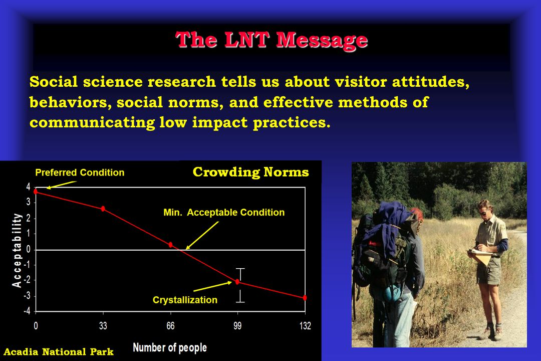 The LNT Message Social science research tells us about visitor attitudes, behaviors, social norms, and effective methods of communicating low impact practices.